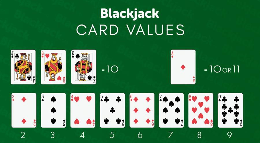 Card Values