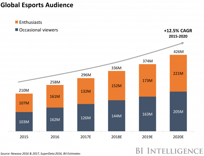 esport graph